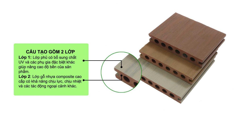 Sàn gỗ nhựa PE ngoài trời 02 lớp Hi-class màu đỏ gỗ SG2L01D2.2
