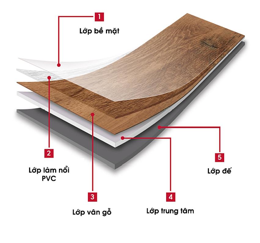 Sàn nhựa, sàn vinyl, sàng nhựa giả gỗ.